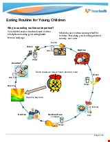 PDF Thumbnail for Eating Routine For Young Children