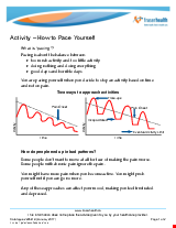 PDF Thumbnail for Activity – How to Pace Yourself
