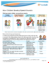 PDF Thumbnail for How Children Develop Speech Sounds