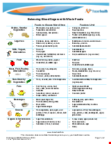 PDF Thumbnail for Balancing Blood Sugars with Whole Foods