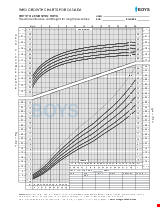 PDF Thumbnail for WHO Growth Chart - Birth to 24 Months - (Boys)